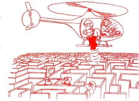 helikopterperspektiv