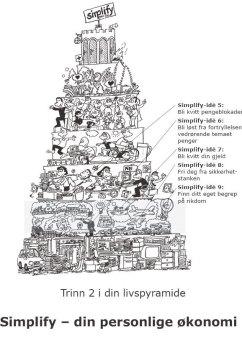 simplify - din økonomi
