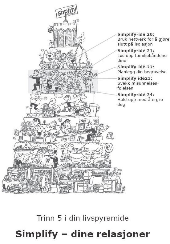 pyramide5a